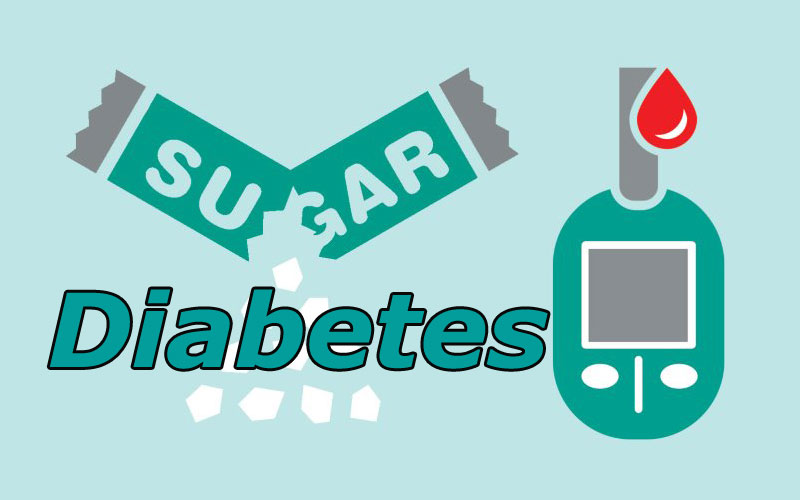 Ayurvadic Product For Diabeties